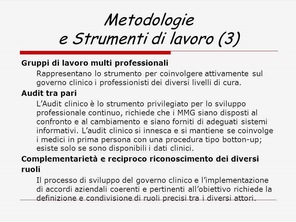 Metodologie e Strumenti di lavoro (3) Gruppi di lavoro multi professionali Rappresentano lo strumento per coinvolgere attivamente sul governo clinico