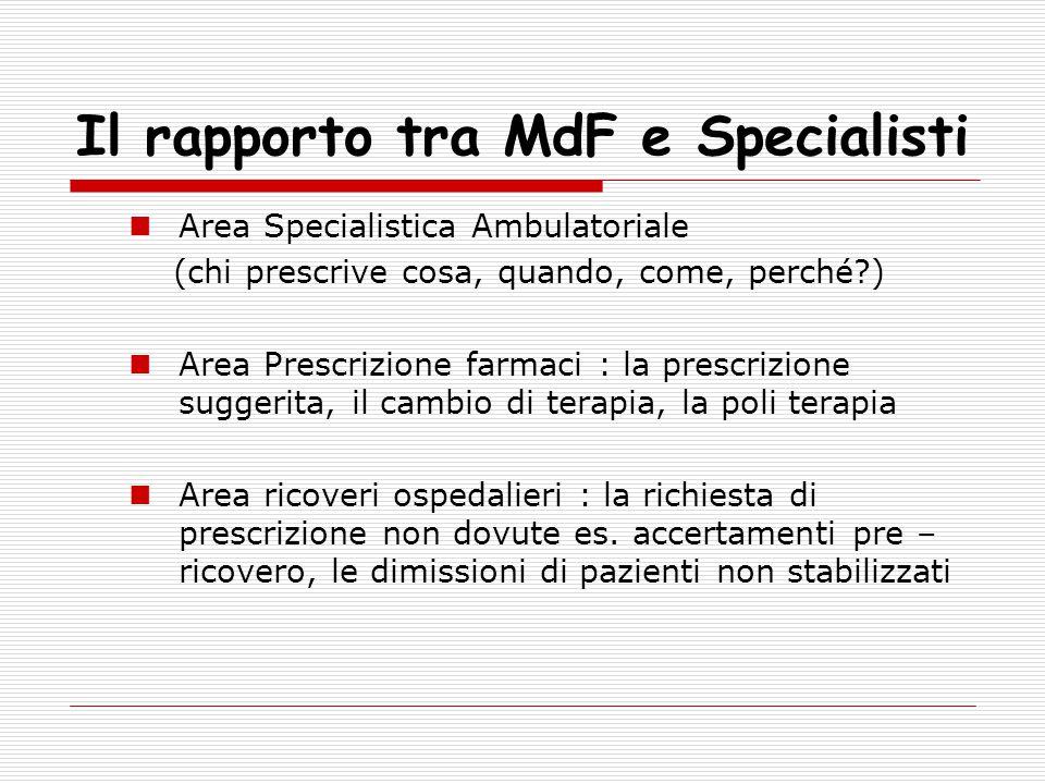 Area Specialistica Ambulatoriale (chi prescrive cosa, quando, come, perché?) Area Prescrizione farmaci : la prescrizione suggerita, il cambio di terap