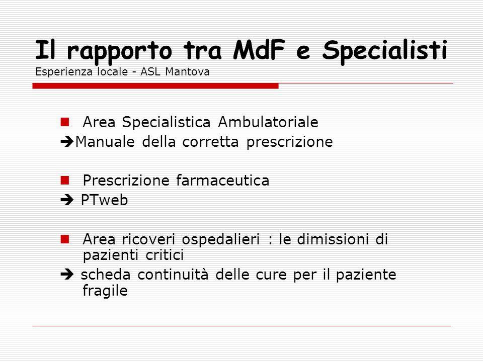 Il rapporto tra MdF e Specialisti Esperienza locale - ASL Mantova Area Specialistica Ambulatoriale  Manuale della corretta prescrizione Prescrizione