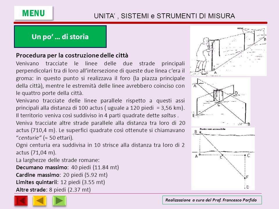 Un po' … di storia MENU UNITA', SISTEMI e STRUMENTI DI MISURA Realizzazione a cura del Prof. Francesco Porfido Procedura per la costruzione delle citt