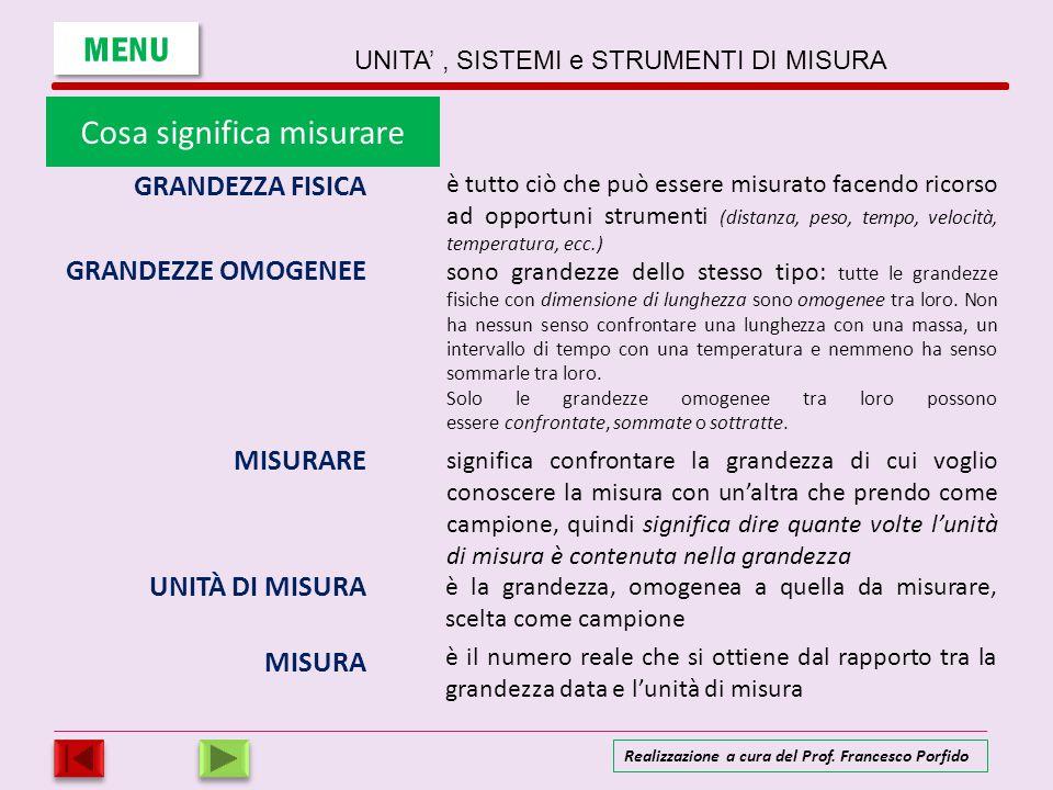 Un po' … di storia MENU UNITA', SISTEMI e STRUMENTI DI MISURA Realizzazione a cura del Prof.