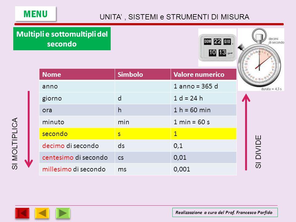 NomeSimboloValore numerico anno1 anno = 365 d giornod1 d = 24 h orah1 h = 60 min minutomin1 min = 60 s secondos1 decimo di secondods0,1 centesimo di s