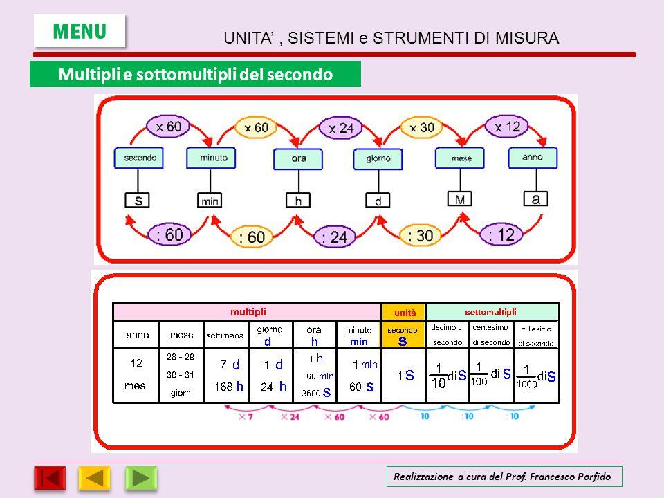 MENU UNITA', SISTEMI e STRUMENTI DI MISURA Realizzazione a cura del Prof. Francesco Porfido Multipli e sottomultipli del secondo