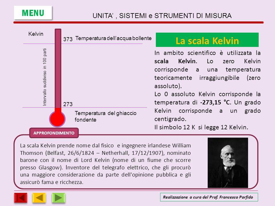 La scala Kelvin APPROFONDIMENTO Temperatura dell'acqua bollente Temperatura del ghiaccio fondente Kelvin 373 273 Intervallo suddiviso in 100 parti La