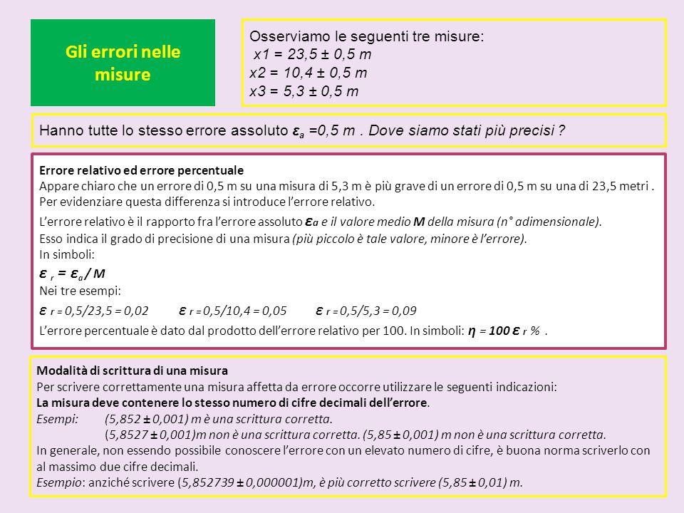 Gli errori nelle misure Osserviamo le seguenti tre misure: x1 = 23,5 ± 0,5 m x2 = 10,4 ± 0,5 m x3 = 5,3 ± 0,5 m Errore relativo ed errore percentuale