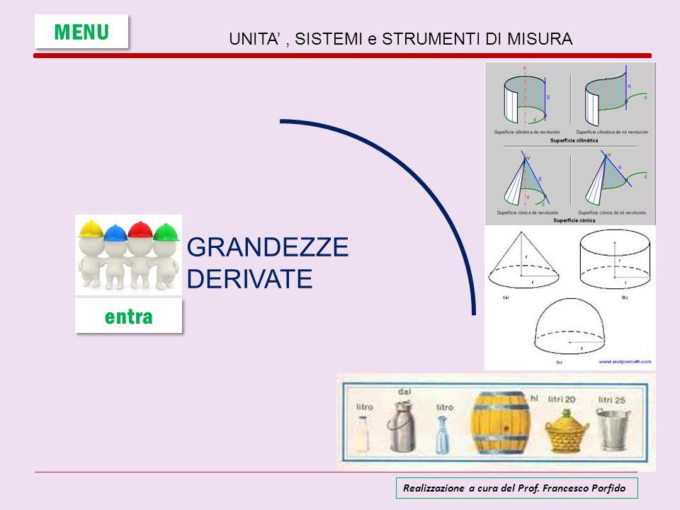 UNITA', SISTEMI e STRUMENTI DI MISURA GRANDEZZE DERIVATE MENU entra Realizzazione a cura del Prof. Francesco Porfido