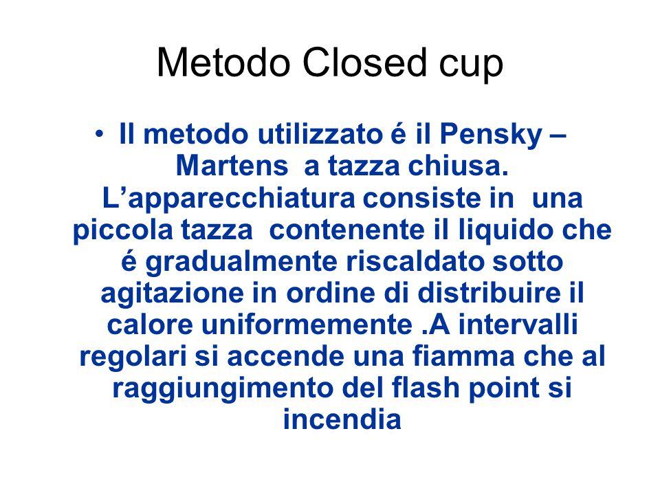 Metodo Closed cup Il metodo utilizzato é il Pensky – Martens a tazza chiusa. L'apparecchiatura consiste in una piccola tazza contenente il liquido che