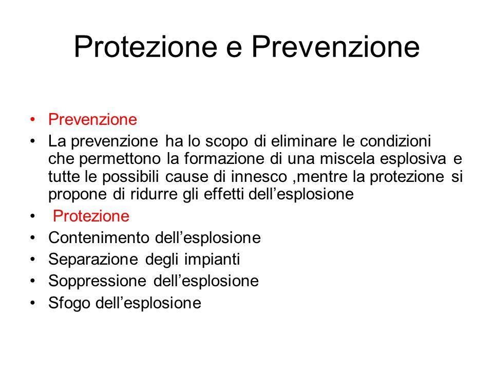 Protezione e Prevenzione Prevenzione La prevenzione ha lo scopo di eliminare le condizioni che permettono la formazione di una miscela esplosiva e tut