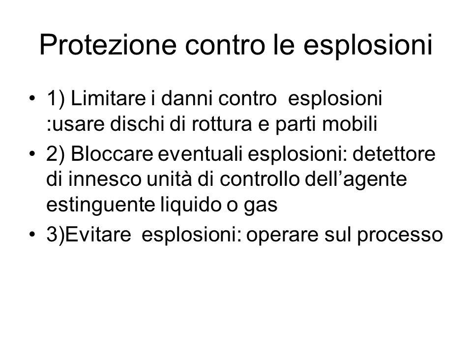 Protezione contro le esplosioni 1) Limitare i danni contro esplosioni :usare dischi di rottura e parti mobili 2) Bloccare eventuali esplosioni: detett