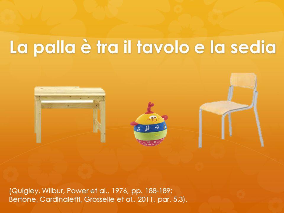 La palla è tra il tavolo e la sedia (Quigley, Wilbur, Power et al., 1976, pp.