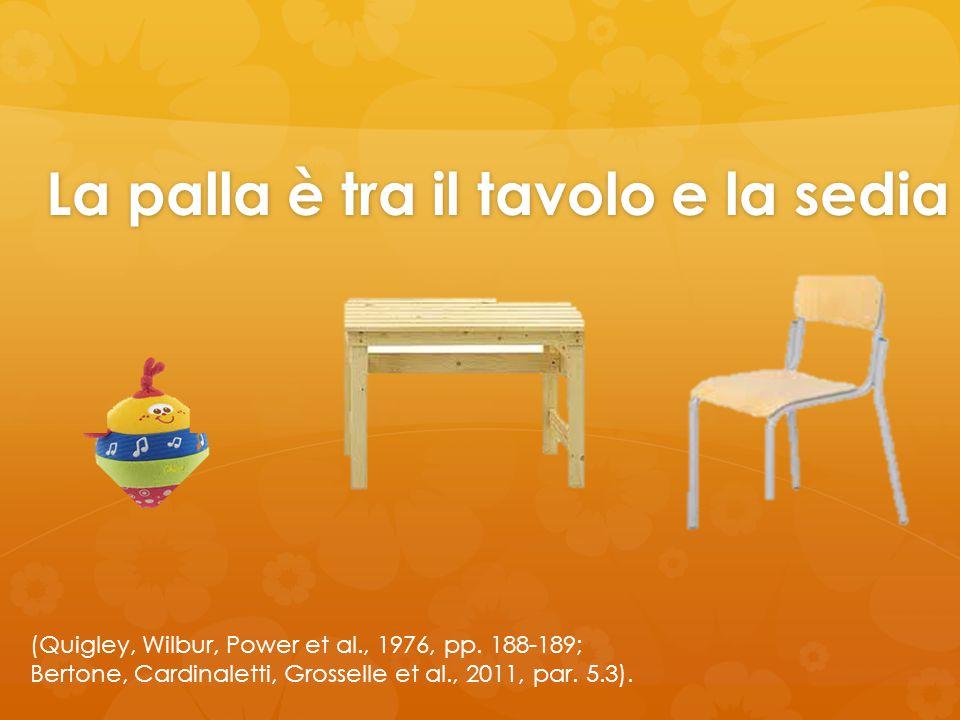 La palla è tra il tavolo e la sedia (Quigley, Wilbur, Power et al., 1976, pp. 188-189; Bertone, Cardinaletti, Grosselle et al., 2011, par. 5.3).