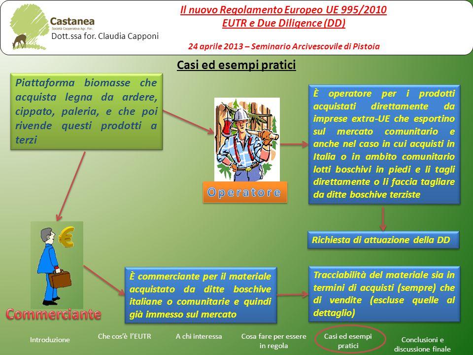 Casi ed esempi pratici Introduzione A chi interessaChe cos'è l'EUTRCosa fare per essere in regola Casi ed esempi pratici Conclusioni e discussione fin