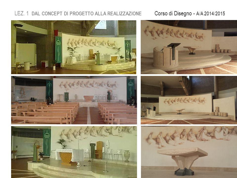 LEZ. 1 DAL CONCEPT DI PROGETTO ALLA REALIZZAZIONE Corso di Disegno - A/A 2014/2015