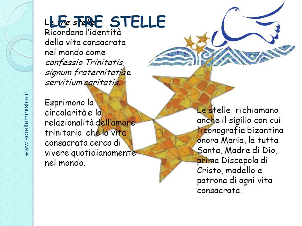 Le tre stelle Ricordano l'identità della vita consacrata nel mondo come confessio Trinitatis, signum fraternitatis e servitium caritatis. Esprimono la