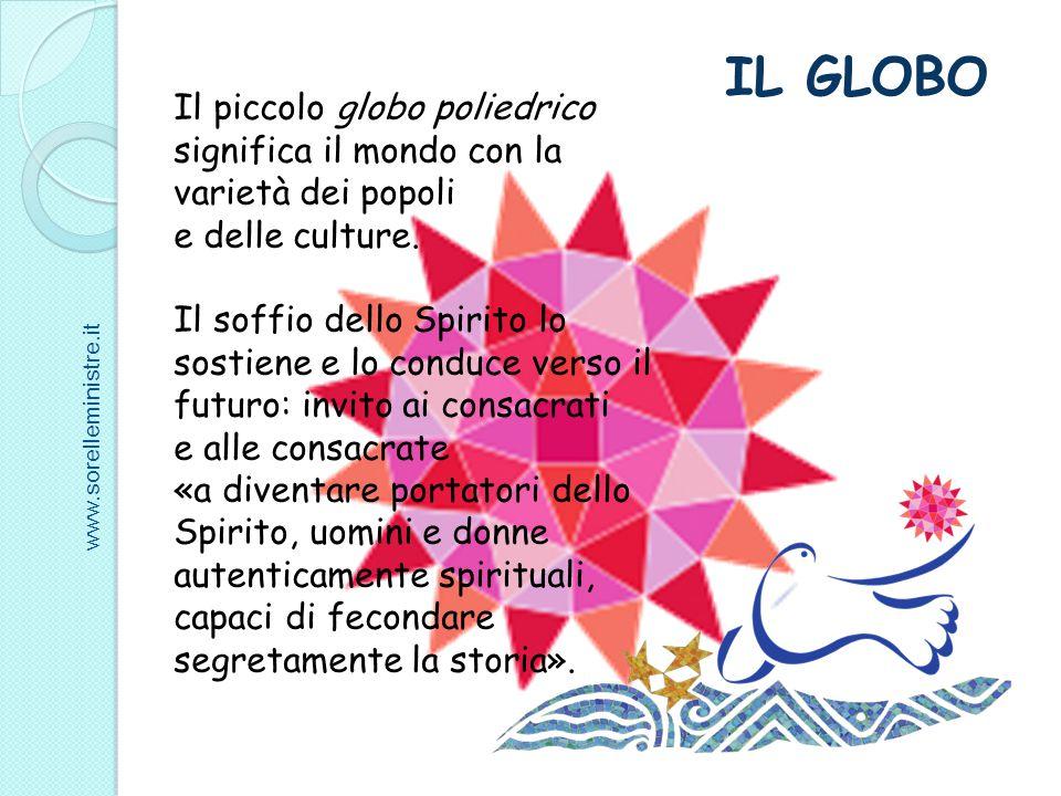 Il piccolo globo poliedrico significa il mondo con la varietà dei popoli e delle culture. Il soffio dello Spirito lo sostiene e lo conduce verso il fu