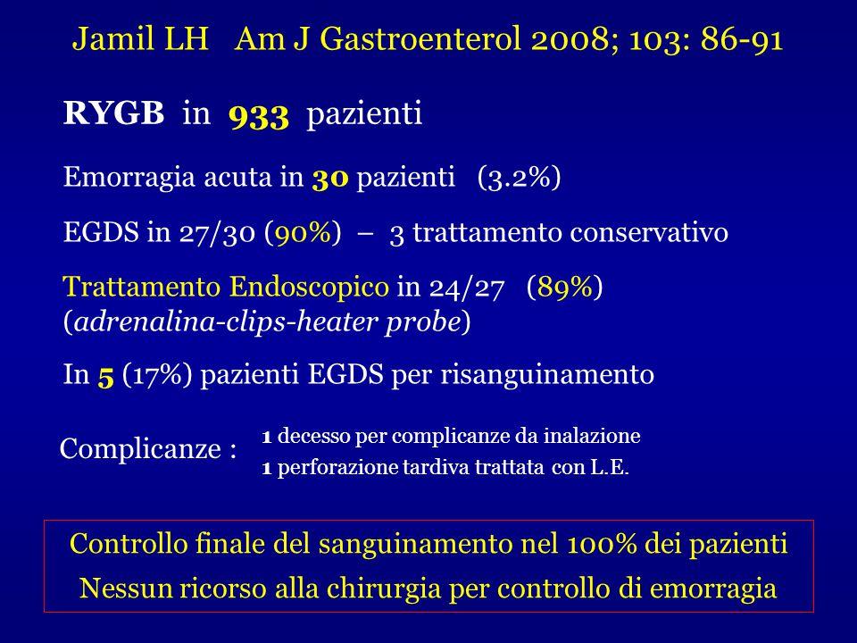 RYGB in 933 pazienti Jamil LH Am J Gastroenterol 2008; 103: 86-91 Emorragia acuta in 30 pazienti (3.2%) EGDS in 27/30 (90%) – 3 trattamento conservati