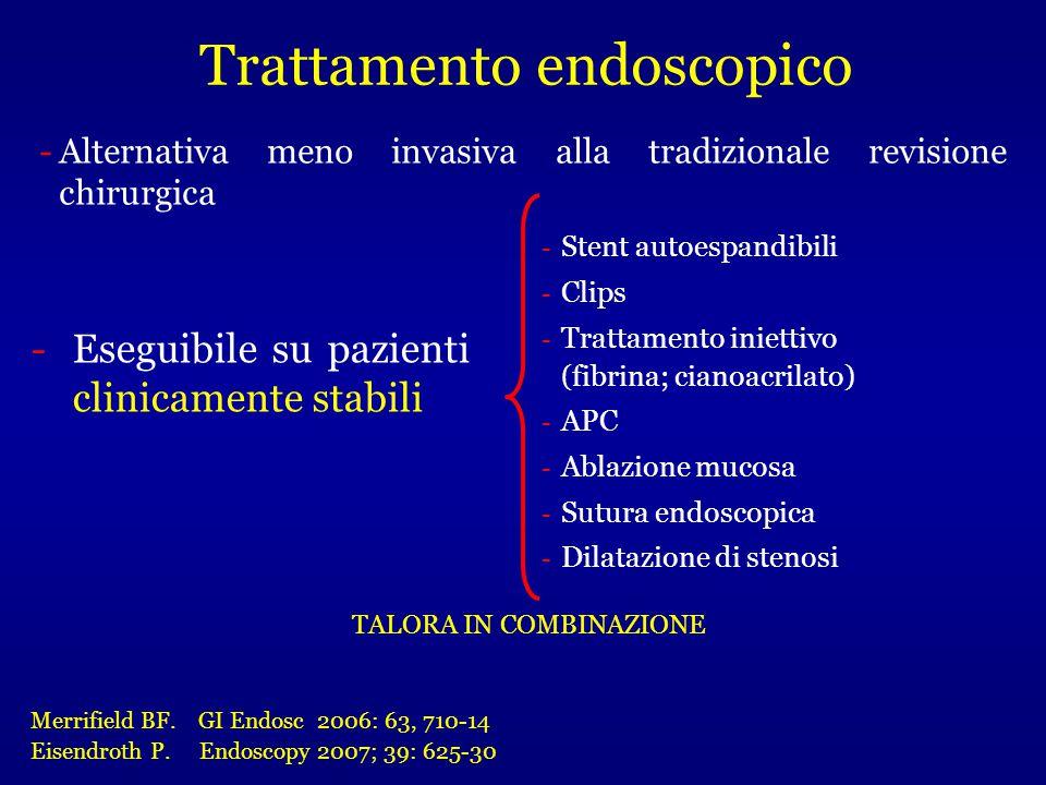 21 pazienti con ampie deiscenze anastomotiche e fistole trattati con posizionamento di endoprotesi metalliche parzialmente rivestite Eisendrath P.