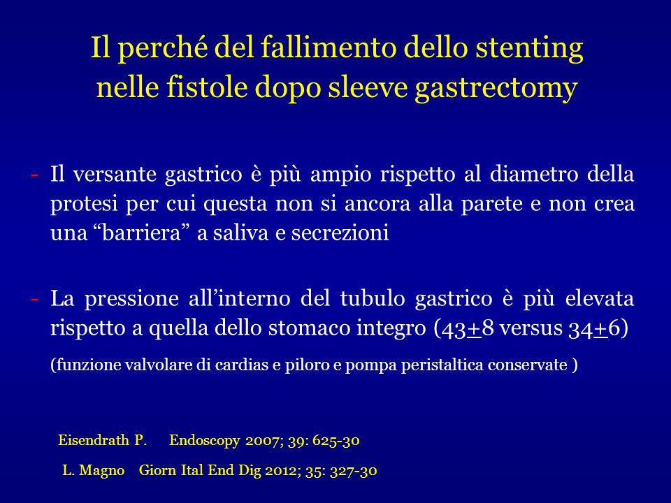 """-Il versante gastrico è più ampio rispetto al diametro della protesi per cui questa non si ancora alla parete e non crea una """"barriera"""" a saliva e sec"""