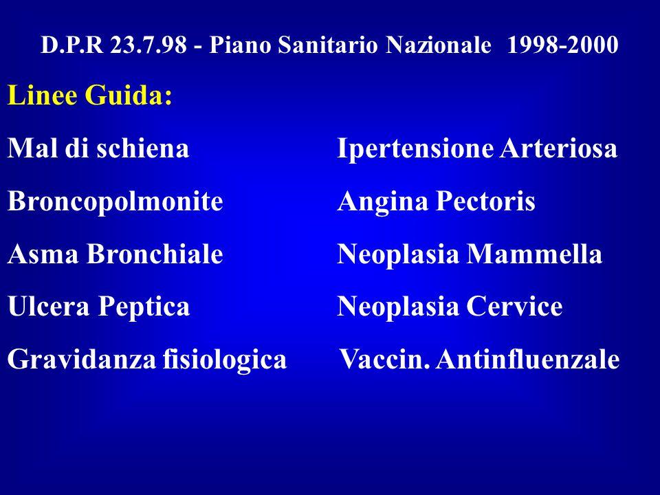 D.P.R 23.7.98 - Piano Sanitario Nazionale 1998-2000 Linee Guida: Mal di schiena Ipertensione Arteriosa BroncopolmoniteAngina Pectoris Asma Bronchiale