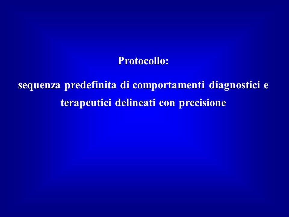 Protocollo: sequenza predefinita di comportamenti diagnostici e terapeutici delineati con precisione