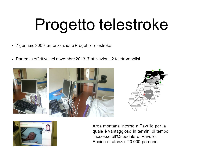 Progetto telestroke 7 gennaio 2009: autorizzazione Progetto Telestroke Partenza effettiva nel novembre 2013: 7 attivazioni, 2 teletrombolisi Area montana intorno a Pavullo per la quale è vantaggioso in termini di tempo l'accesso all'Ospedale di Pavullo.