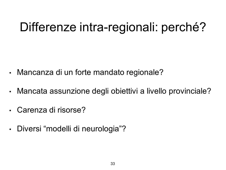 33 Differenze intra-regionali: perché? Mancanza di un forte mandato regionale? Mancata assunzione degli obiettivi a livello provinciale? Carenza di ri