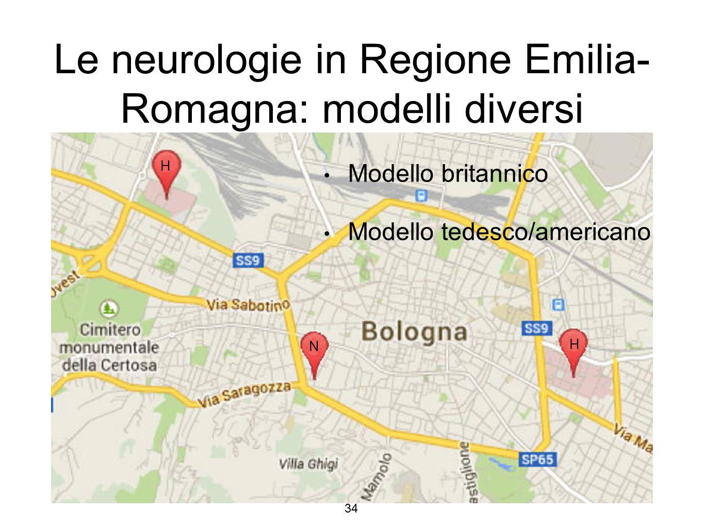 Le neurologie in Regione Emilia- Romagna: modelli diversi 34 H H N Modello britannico Modello tedesco/americano
