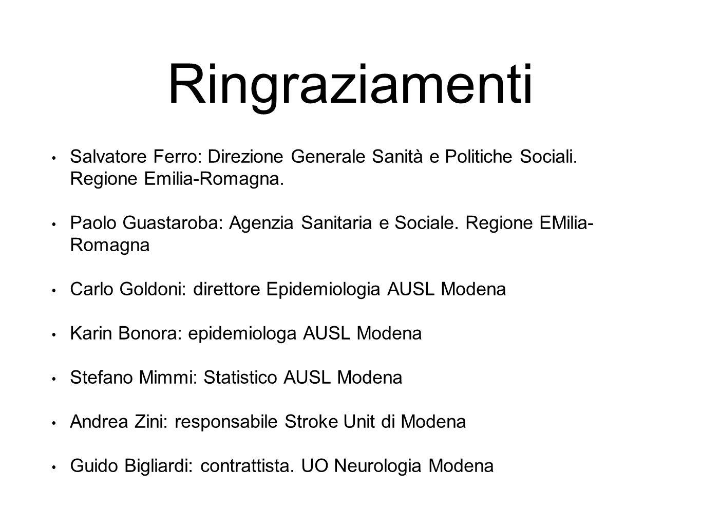 Ringraziamenti Salvatore Ferro: Direzione Generale Sanità e Politiche Sociali. Regione Emilia-Romagna. Paolo Guastaroba: Agenzia Sanitaria e Sociale.