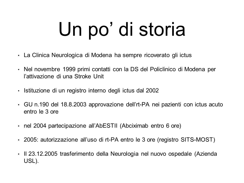 Un po' di storia La Clinica Neurologica di Modena ha sempre ricoverato gli ictus Nel novembre 1999 primi contatti con la DS del Policlinico di Modena per l'attivazione di una Stroke Unit Istituzione di un registro interno degli ictus dal 2002 GU n.190 del 18.8.2003 approvazione dell'rt-PA nei pazienti con ictus acuto entro le 3 ore nel 2004 partecipazione all'AbESTII (Abciximab entro 6 ore) 2005: autorizzazione all'uso di rt-PA entro le 3 ore (registro SITS-MOST) Il 23.12.2005 trasferimento della Neurologia nel nuovo ospedale (Azienda USL).