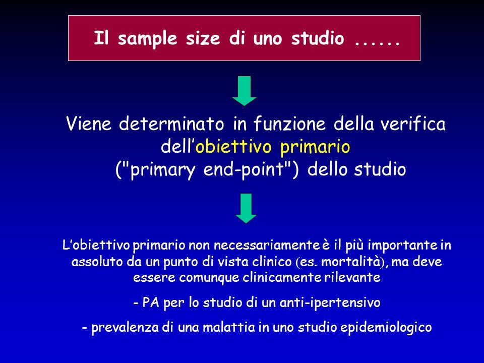 Il sample size di uno studio...... Viene determinato in funzione della verifica dell'obiettivo primario (