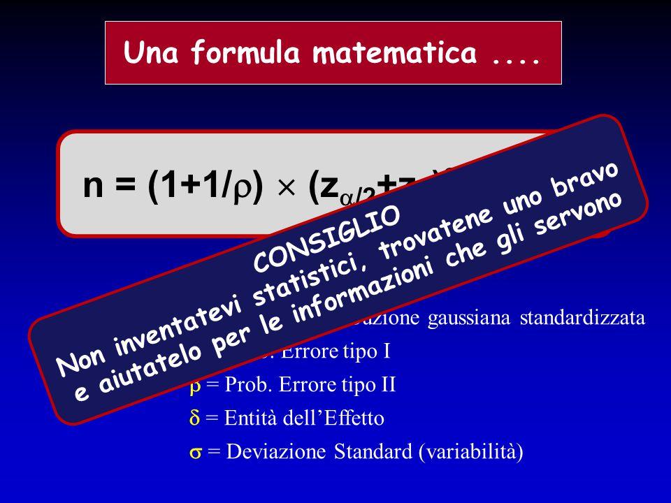 Una formula matematica.... n = (1+1/  )  (z  /2 +z  ) 2  (  /  ) 2  = Rapporto Allocazione z = Quantile distribuzione gaussiana standardizzata