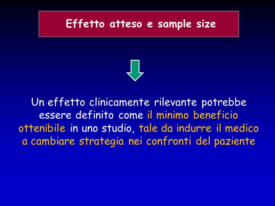 Un effetto clinicamente rilevante potrebbe essere definito come il minimo beneficio ottenibile in uno studio, tale da indurre il medico a cambiare str