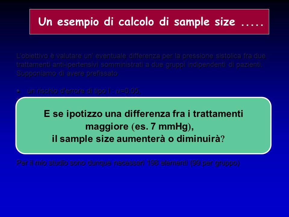 L'obiettivo è valutare un' eventuale differenza per la pressione sistolica fra due trattamenti anti-ipertensivi somministrati a due gruppi indipendent