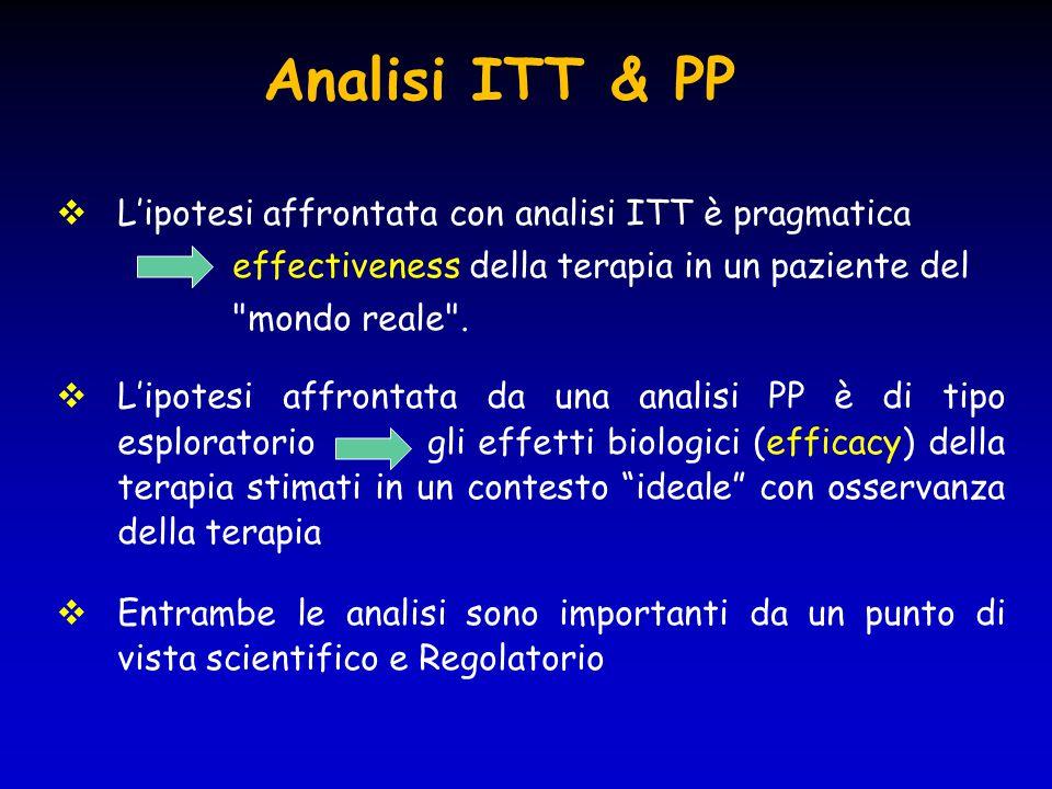  L'ipotesi affrontata con analisi ITT è pragmatica effectiveness della terapia in un paziente del