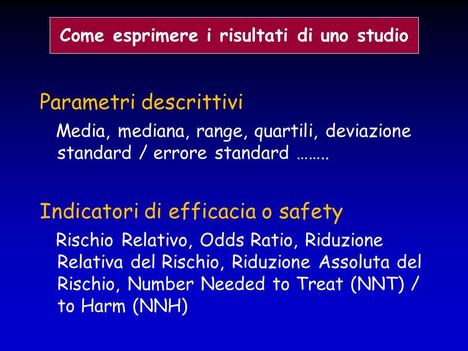 Parametri descrittivi Media, mediana, range, quartili, deviazione standard / errore standard …….. Indicatori di efficacia o safety Rischio Relativo, O