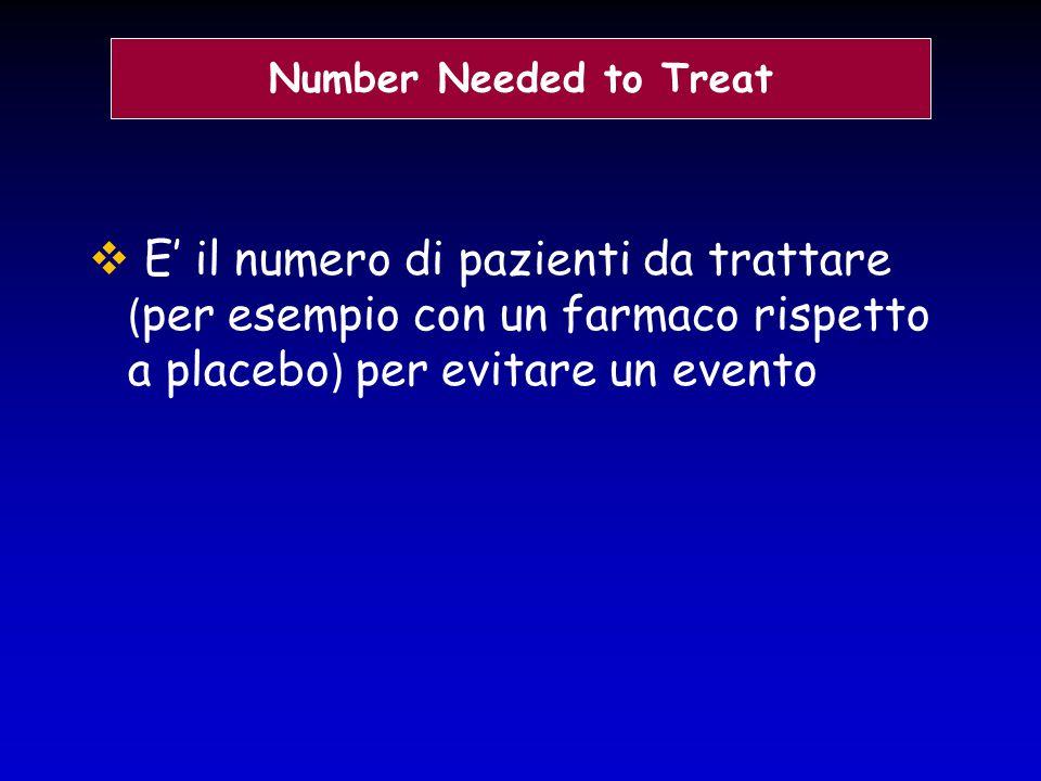  E' il numero di pazienti da trattare ( per esempio con un farmaco rispetto a placebo ) per evitare un evento Number Needed to Treat