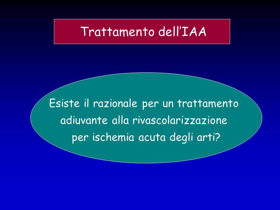 Esiste il razionale per un trattamento adiuvante alla rivascolarizzazione per ischemia acuta degli arti? Trattamento dell'IAA