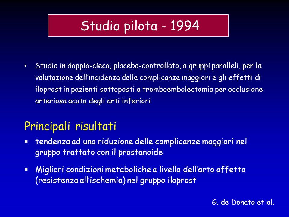 Studio in doppio-cieco, placebo-controllato, a gruppi paralleli, per la valutazione dell'incidenza delle complicanze maggiori e gli effetti di ilopros