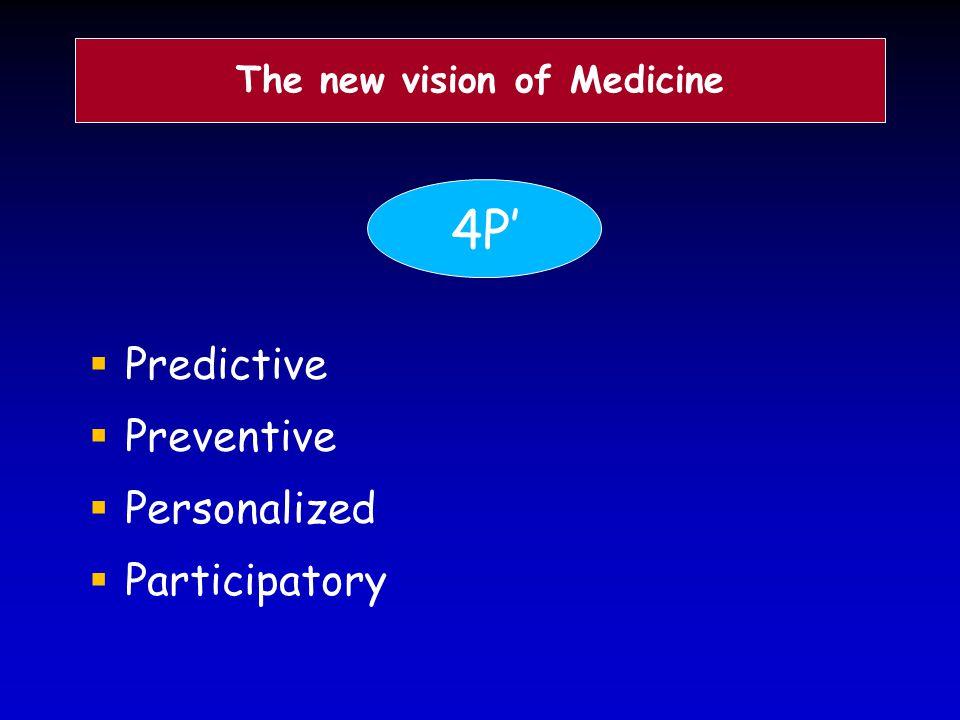  Predictive  Preventive  Personalized  Participatory The new vision of Medicine 4P'