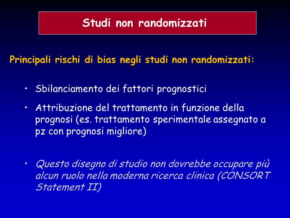 Principali rischi di bias negli studi non randomizzati: Sbilanciamento dei fattori prognostici Attribuzione del trattamento in funzione della prognosi