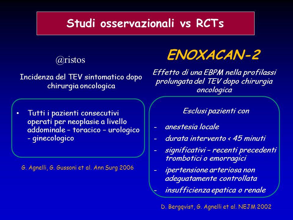 Tutti i pazienti consecutivi operati per neoplasie a livello addominale – toracico – urologico - ginecologico ENOXACAN-2 Esclusi pazienti con -anestes