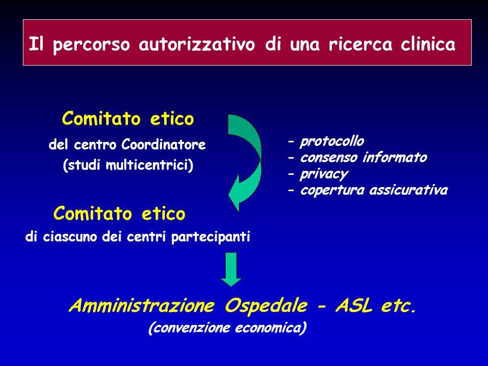 Comitato etico del centro Coordinatore (studi multicentrici) Il percorso autorizzativo di una ricerca clinica Comitato etico di ciascuno dei centri pa