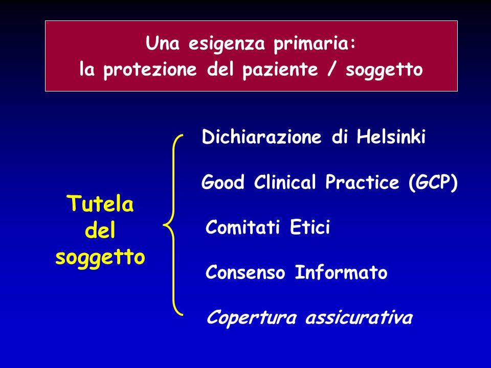 Una esigenza primaria: la protezione del paziente / soggetto Tutela del soggetto Dichiarazione di Helsinki Good Clinical Practice (GCP) Comitati Etici