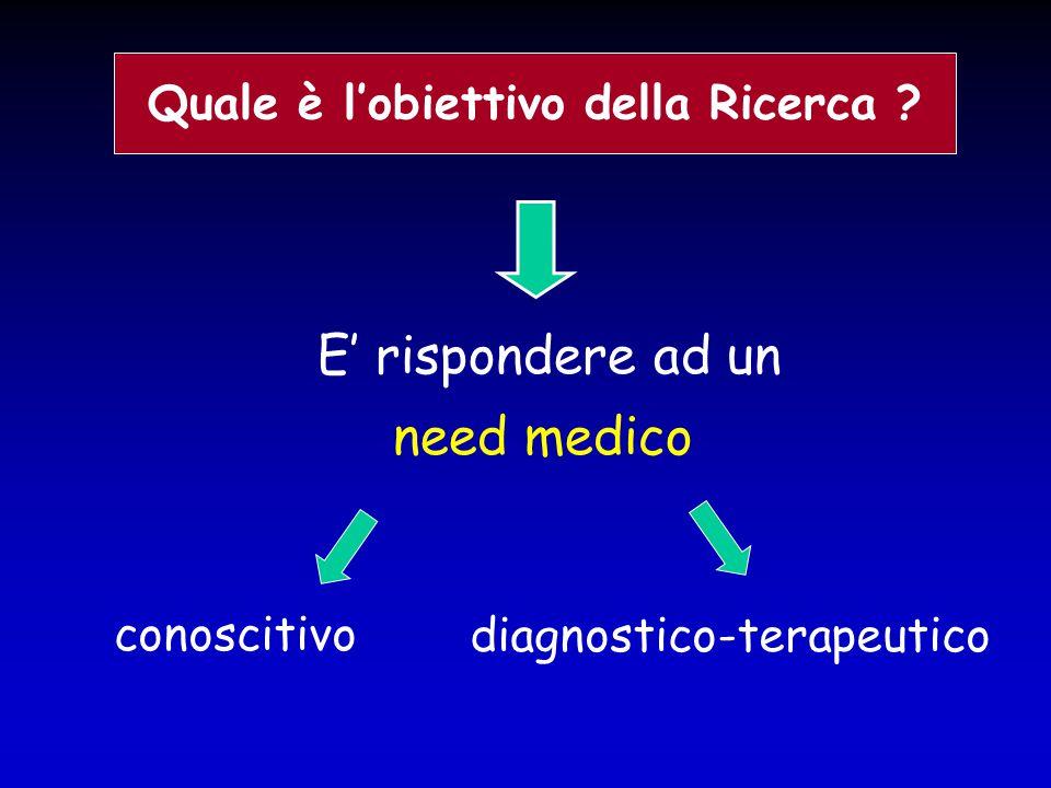E' rispondere ad un need medico Quale è l'obiettivo della Ricerca ? conoscitivodiagnostico-terapeutico