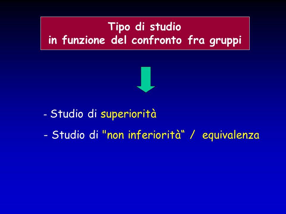 Tipo di studio in funzione del confronto fra gruppi - Studio di superiorità - Studio di