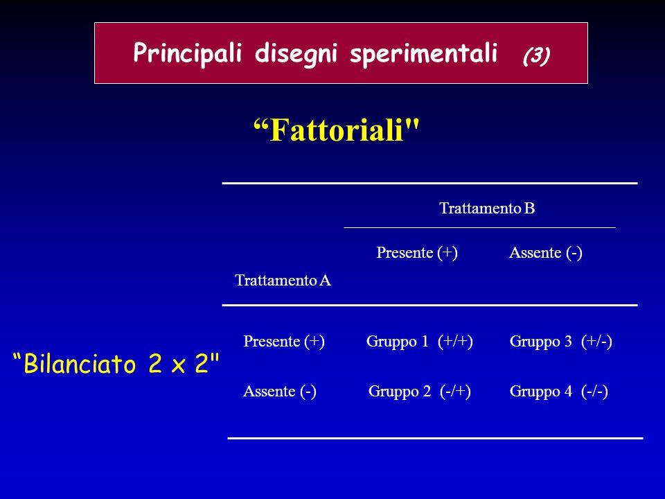 """Principali disegni sperimentali (3) """"Fattoriali"""