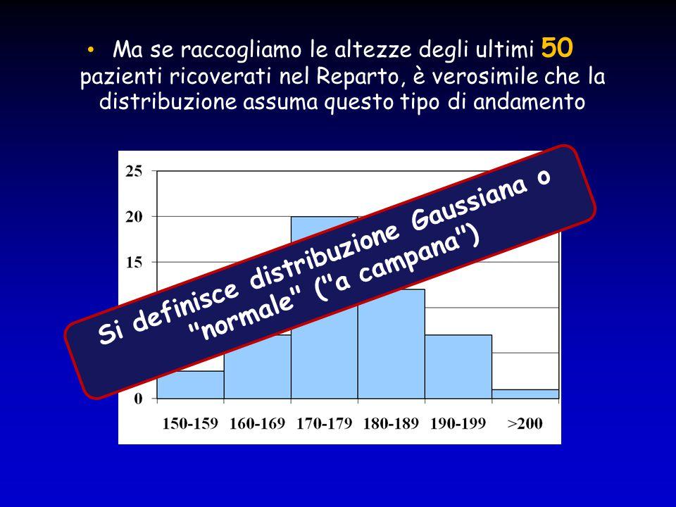 Ma se raccogliamo le altezze degli ultimi 50 pazienti ricoverati nel Reparto, è verosimile che la distribuzione assuma questo tipo di andamento Si def