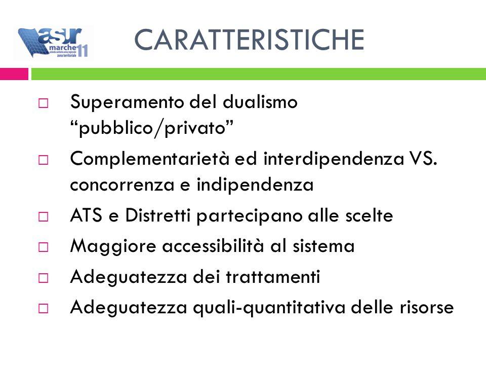 CARATTERISTICHE  Superamento del dualismo pubblico/privato  Complementarietà ed interdipendenza VS.