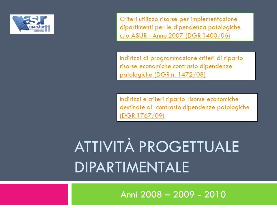 ATTIVITÀ PROGETTUALE DIPARTIMENTALE Anni 2008 – 2009 - 2010 Criteri utilizzo risorse per implementazione dipartimenti per le dipendenza patologiche c/o ASUR - Anno 2007 (DGR 1400/06) Indirizzi di programmazione criteri di riparto risorse economiche contrasto dipendenze patologiche (DGR n.