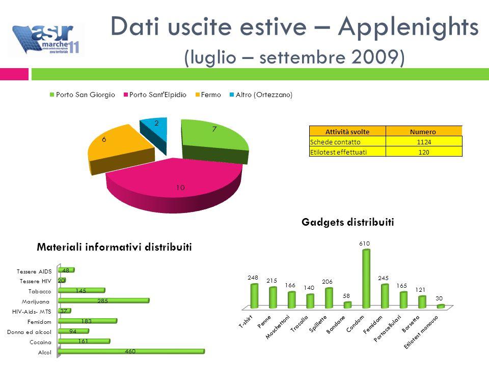 Dati uscite estive – Applenights (luglio – settembre 2009) Attività svolteNumero Schede contatto1124 Etilotest effettuati120